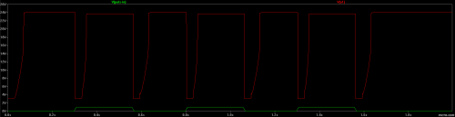 S0 PulseRegen Waveform