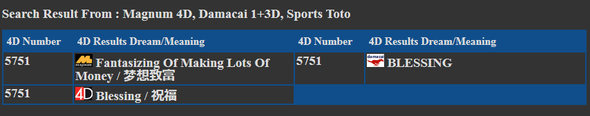 Toto/Magnum/Damacai 4D, 3D permutation