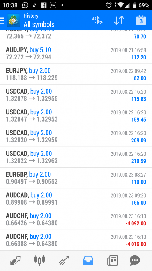 Wechat forex scams