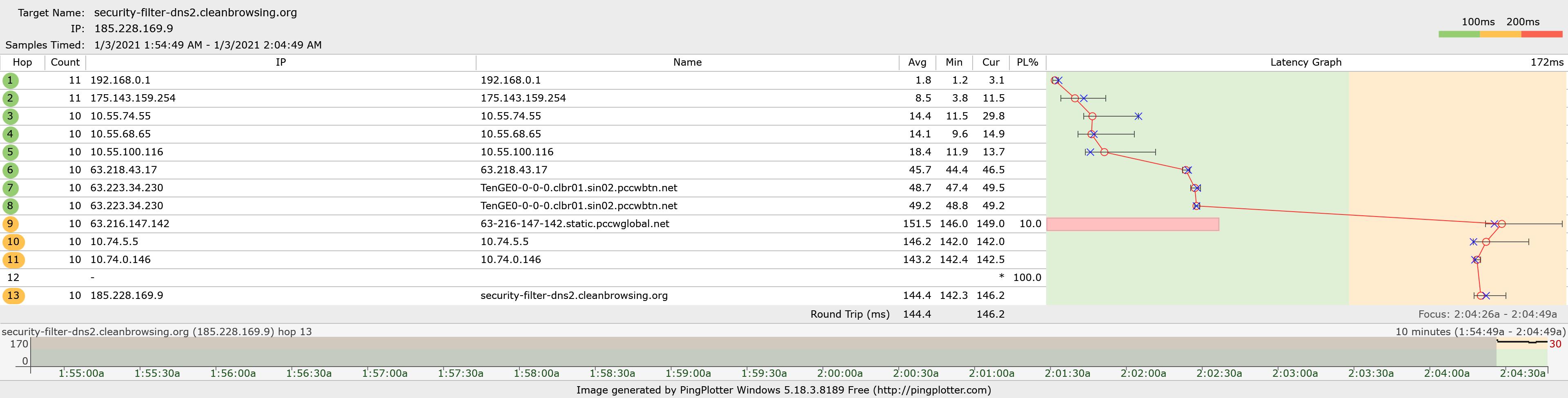 2nd IPv4 address